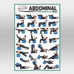 Cartaz de Abdominal com Bola